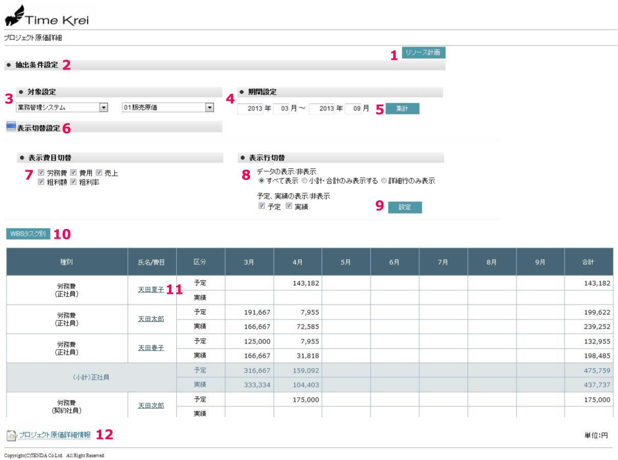 プロジェクト原価詳細(費目別)画面