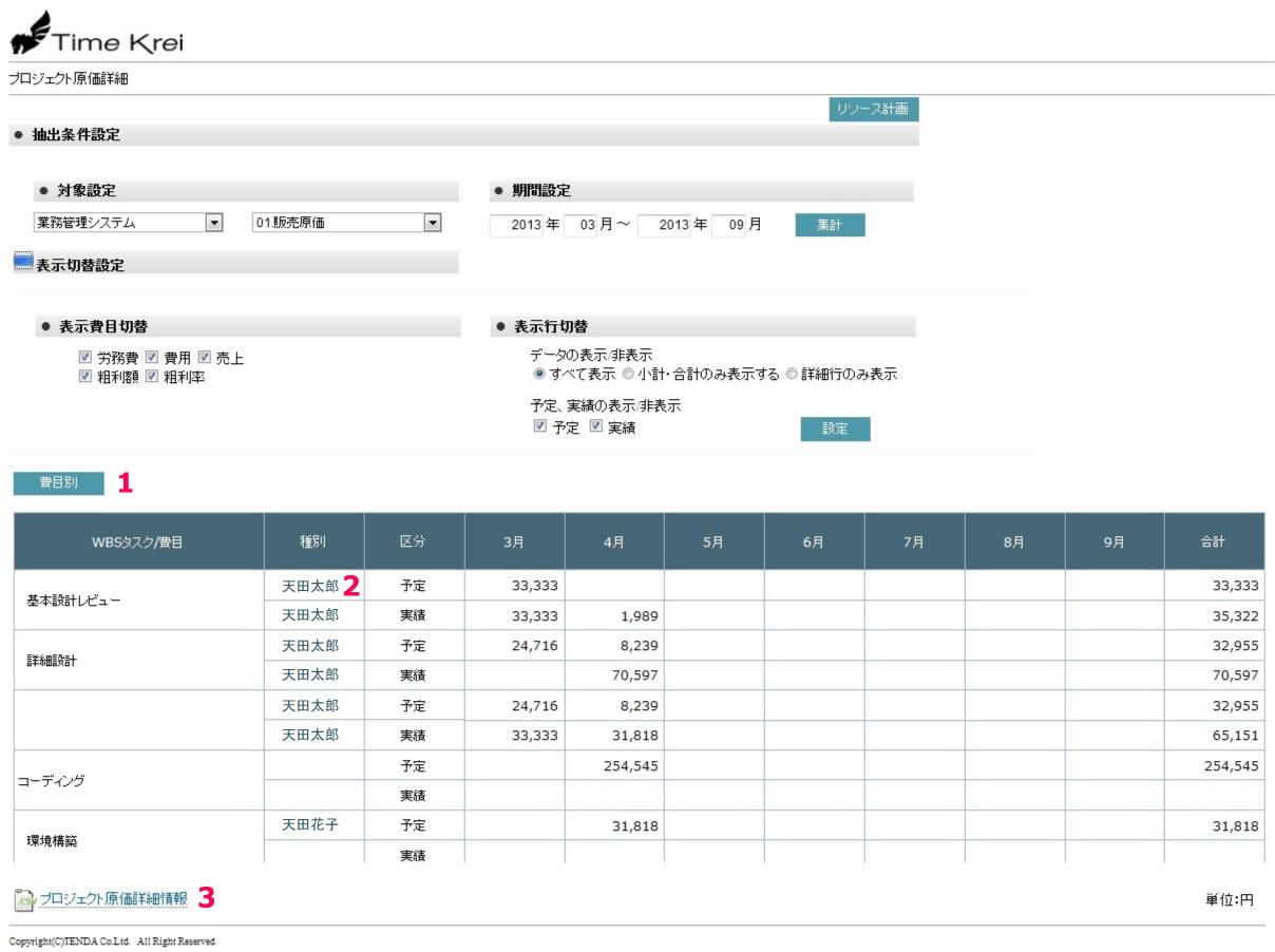 プロジェクト原価詳細(WBSタスク別)画面