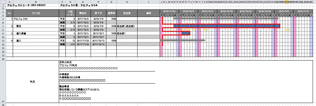 生成されるレポートの例