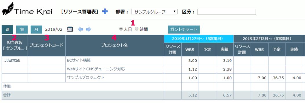 リソース管理表の集計結果表示